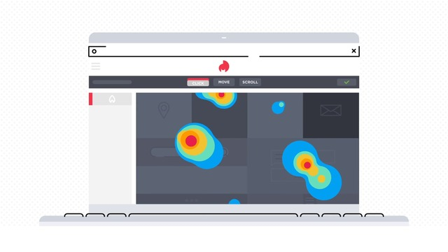Heatmap Visualisierung von Hotjar