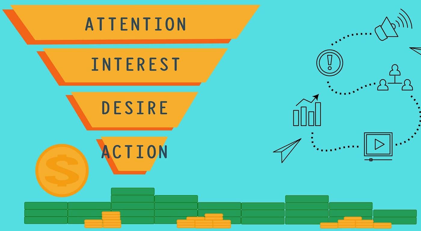 Sales Funnel, Die 5 Stufen eines Sales Funnel und wie du ihn erfolgreich nutzt